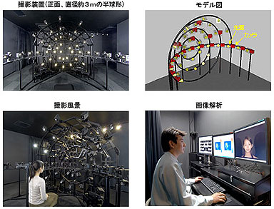 Kao's multi-perspective image analysis system