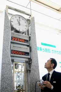 Peace Clock at Hiroshima Peace Memorial Museum --