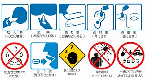Medical pictograms