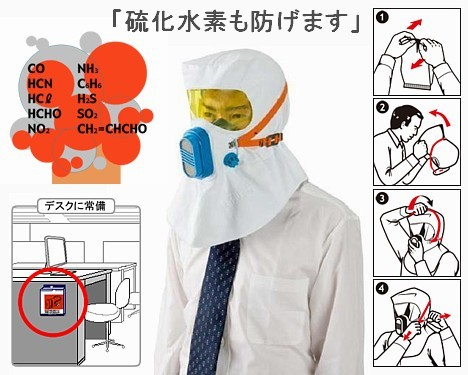 Smoke Block Emergency Mask --