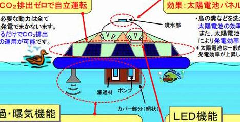 Solar UFO --