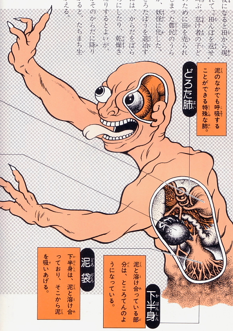 Dorotabo anatomical illustration from Shigeru Mizuki's Yokai Daizukai -- 