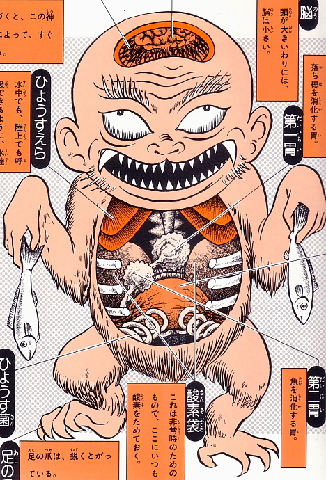 Hyosube anatomical illustration from Shigeru Mizuki's Yokai Daizukai -- 