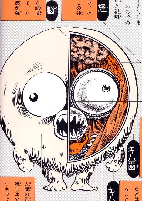 Kijimuna anatomical illustration from Shigeru Mizuki's Yokai Daizukai --